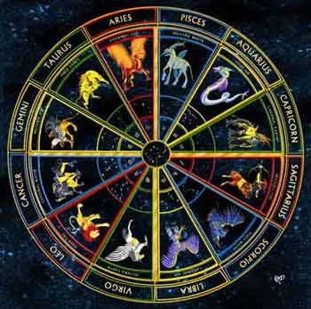 zodiac-sign-circle-picture