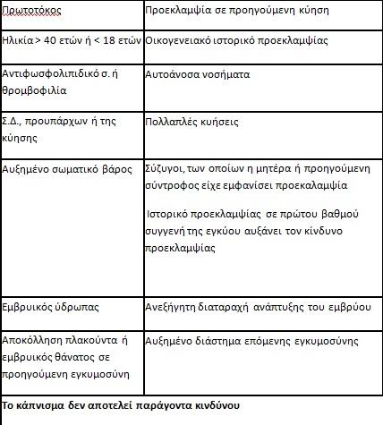 νεφρολογια