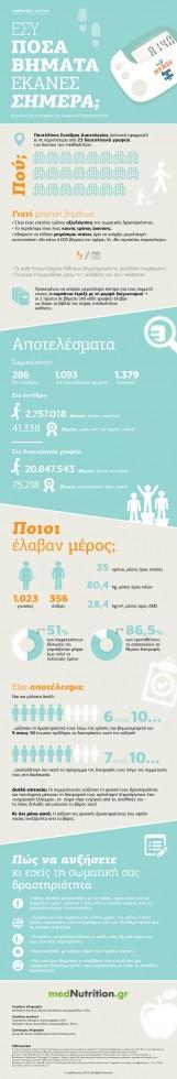 vhmatometrites_infographic