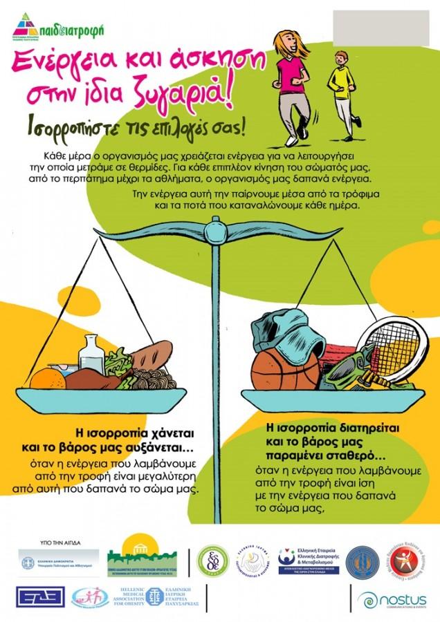 Αφίσα Ενεργειακό Ισοζύγιο