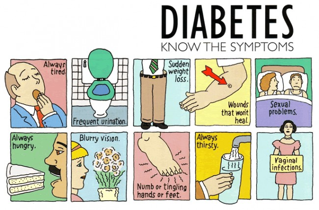 Διαβήτης: ενημερώνομαι, προλαμβάνω, αντιμετωπίζω