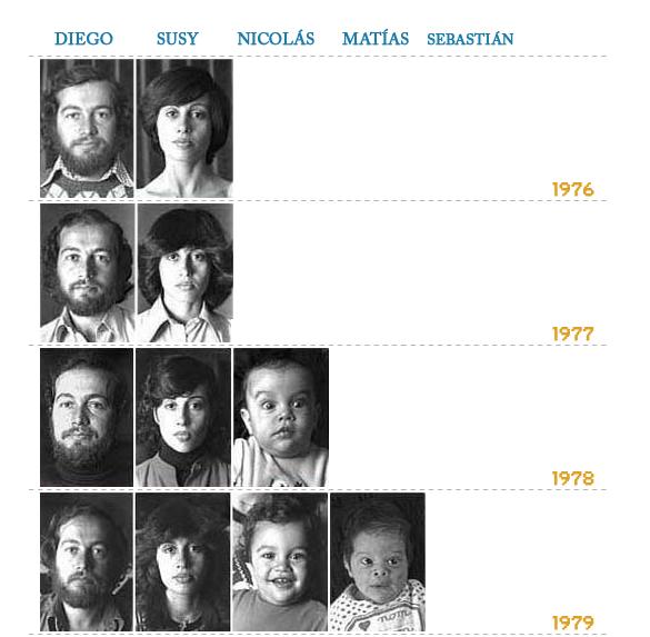 Ενα πρωτότυπο άλμπουμ φωτογραφιών που καταγράφει τον χρόνο