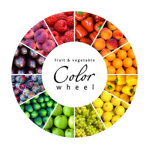 co;our wheel