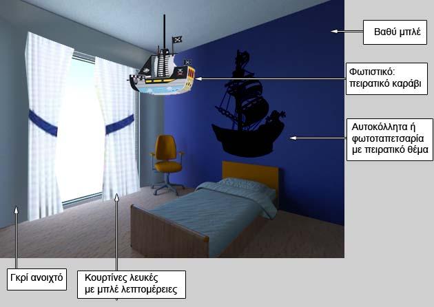 room_perpective_πpirates