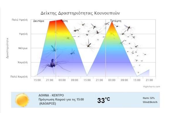 koynoypia_αθηνα