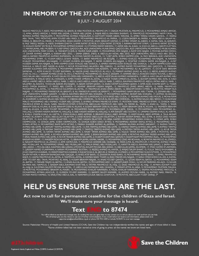 Τα ονόματα των 373 νεκρών παιδιών της Γάζας δημοσίευσε η οργάνωση Save the Children