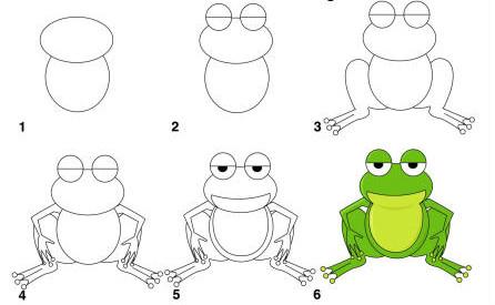 Μαθήματα ζωγραφικής: Πώς να ζωγραφίσεις βήμα-βήμα έναν βάτραχο! -  ΗΛΕΚΤΡΟΝΙΚΗ ΔΙΔΑΣΚΑΛΙΑ