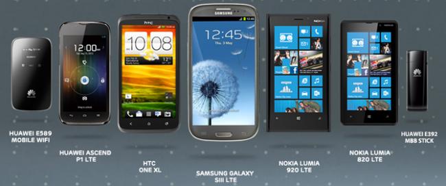 Ιδιαίτερα δημοφιλή τα smartphones με μεγάλη οθόνη και τεχνολoγία 4G