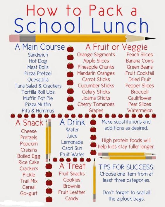 Διατροφή: Οργανώστε σωστά το κολατσιό του σχολείου!