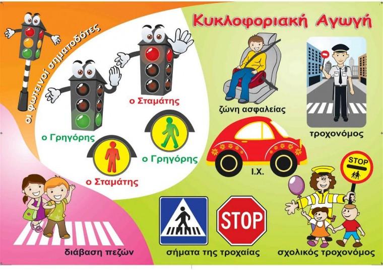 Η Κυκλοφοριακή Αγωγή και η Οδική Ασφάλεια εντάσσονται στο σχολικό πρόγραμμα των Δημοτικών Σχολείων