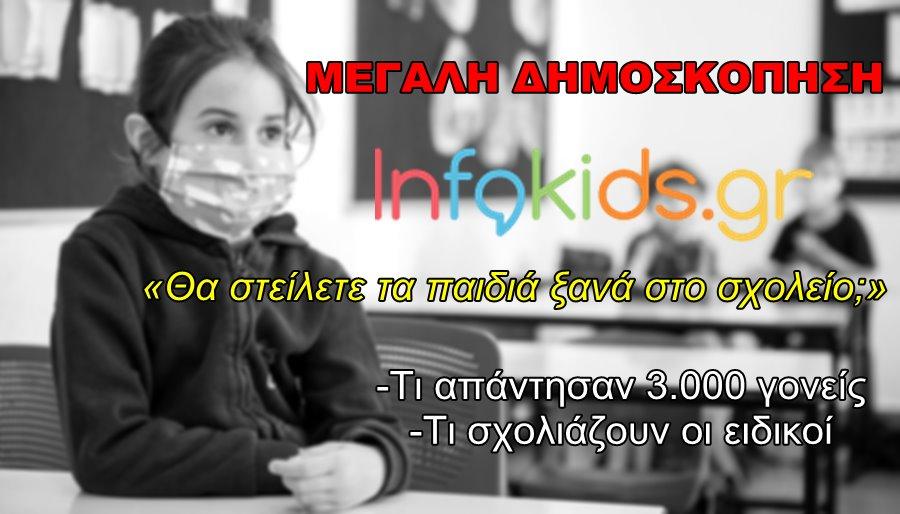 Δημοσκόπηση Infokids.gr: «Όχι» λένε οι γονείς στο άνοιγμα των σχολείων – Τι απαντούν Κεραμέως, ΔΟΕ, επιστήμονες