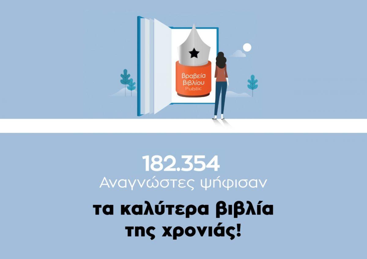 Βραβεία Βιβλίου Public 2021: Αυτά είναι τα παιδικά βιβλία που αναδείχθησαν νικητές