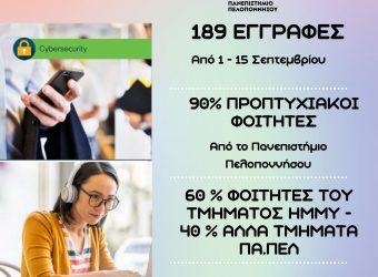 Ξεπέρασαν κάθε προσδοκία οι αιτήσεις για τα δωρεάν εκπαιδευτικά προγράμματα κυβερνοασφάλειας της Cisco NetAcad